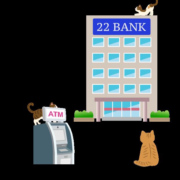 Ouverture d'un compte bancaire